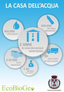 MONTEDORO – Compie due anni la casa dell'acqua. Ecco i risultati